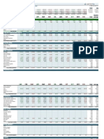 Copy of TVC Personal Budget Spreadsheet