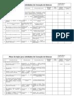 Plano de ação para atividades de cravação de estacas