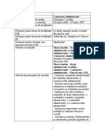 010_Contencios Administrativ SJA[1] (226 Pag[1].) Sinteza