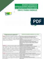 Comparativa Contrato-Acuerdo_0