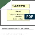 Lec 1 - Overview of eComm FRamework