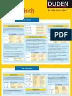 (Französisch - Grammatik.pdf)