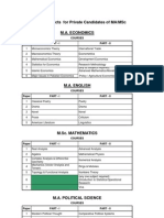Road Map of Ma-m.sc Subjects