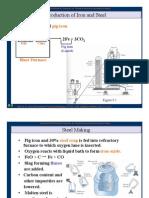 1.Iron-carbon Phasse Diagram