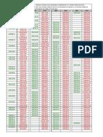 correlação TIPI 2007 X 2012 NOVA