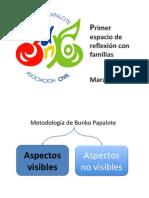 Primer espacio de reflexión con familias marzo 2012