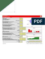 5S Audit Report - V3
