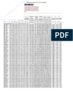 IPE Beams Dimensions and Properties