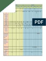 Cronograma Act Proyecto