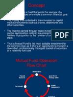Mutual Fund 1
