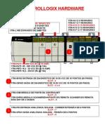 Apostila Hardware Controllogix