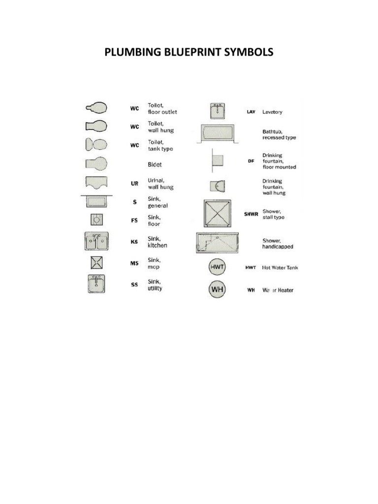 Plumbing Blueprint Symbols