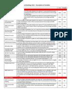 Children at Risk 2012 Methodology PDF