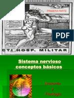 Parte I-sn Conceptos