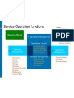 Service Operation Functions