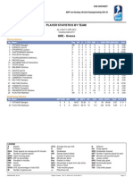 Player Stats GRE 2012
