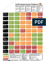 Guía de Herramientas para profesores adaptada a Moodle2