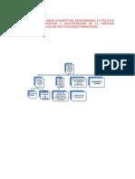 ELABORE UN MAPA CONCEPTUAL DESCRIBIENDO LA POLÍTICA DE ADMINISTRACIÓN Y RECUPERACIÓN DE LA CARTERA ESTABLECIDA EN LAS INSTITUCIONES FINANCIERAS