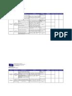 Programa de Base de Datos 2009-1