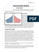08 HUM Population Pyramid 17FahS