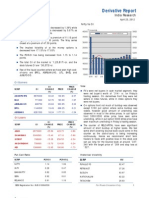 Derivatives Report 23rd April 2012