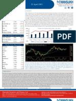 weekly market outlook 23.04.12