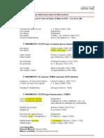 AnimaMea Rates 20120520