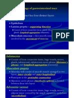 Histology GIT