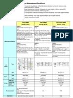 ISO Speed Test Method V1 5