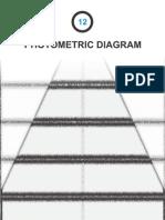 Photo Metric Diagram