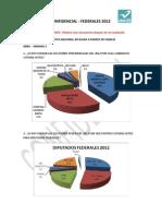 Encuesta del Partido Nueva Alianza de la 3era semana de Abril