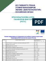 Krasnoshtanova Анализ учебных планов РФ