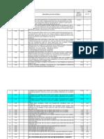Material Eletrônica Pregão 332011 - UFPB