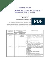 Anexo K Clasificación de Talleres y Servicios