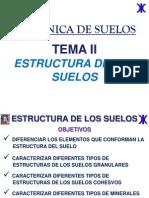 Tema 2. Estructura de Los Suelos_imprimir