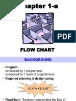 Algor-1a Flow Chart