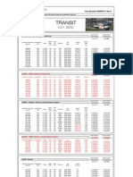 Lista de Preturi NOUL FORD TRANSIT - Octombrie 2011