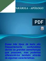 AULA DE REDAÇAO - FABULA - PARABOLA - APOLOGO
