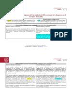 Resumen Cambios Por RD14-2012 v.2