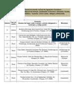 Consulta Infantil y Juvenil 2012 Distrito 11 Huixtla