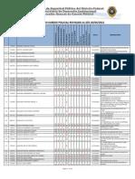 PUBLICACIÓN KARDEX 20_04_2012