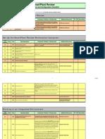 SPRInstall Checklist
