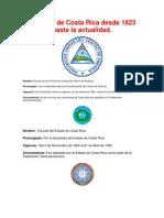 Escudos de Costa Rica Desde 1823