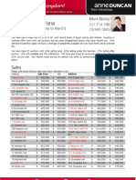 Mt Albert Real Estate Sales Report Q1 2012