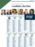 Elezioni a Comacchio