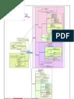 Μεταλλάξεις-Σχεδιάγραμμα (6ο Κεφ. Βιολογία Κατεύθυνσης)