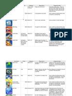ebb487aec9f9d iPad Apps PDF