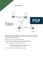 Configuration PIM Sparse
