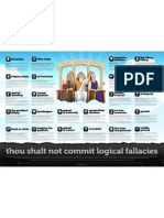 Logical Fallacies Info Graphic