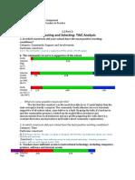 DLP Assignment 2.2